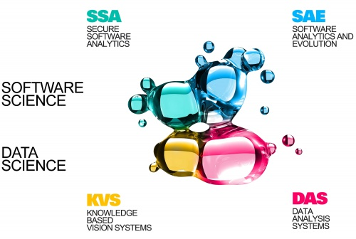 Analysis Oriented Research  Anteris Software Solutions Pvt Ltd