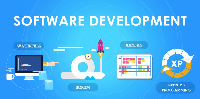 Custom Software Design Global